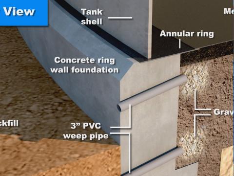 Tank Foundation, Seal Box & <BR>Y-Connector